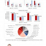 March 2017 Monthly Market Stats, Ian Thompson, Nanaimo Real Estate, Market Update