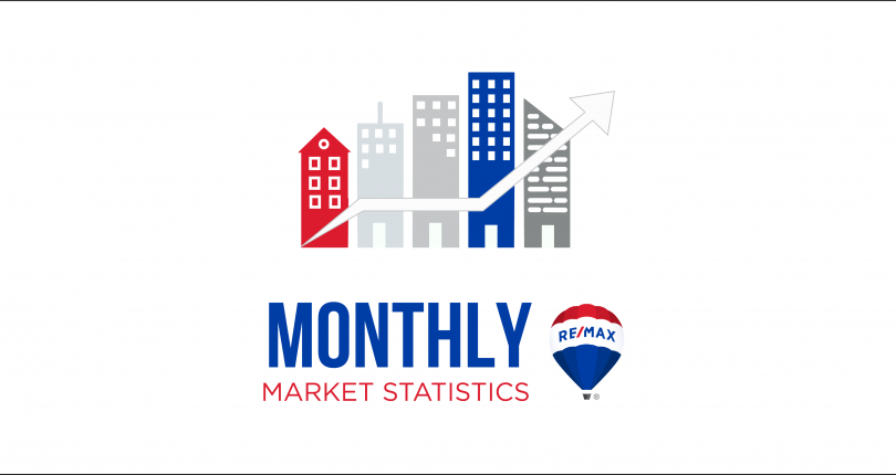 Nanaimo Real Estate April 2020 Market Stats